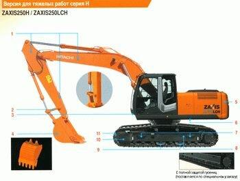 ZX250H3