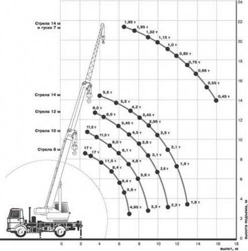 tehn-har-14-ton-big